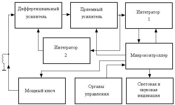 схема подключения нескольких приборов отопления к одному источнику